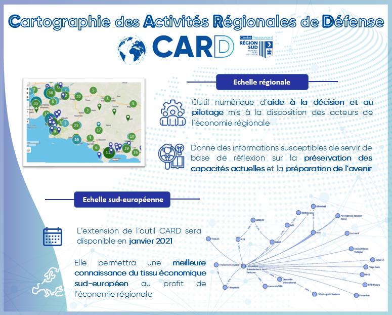 Cartographie CARD